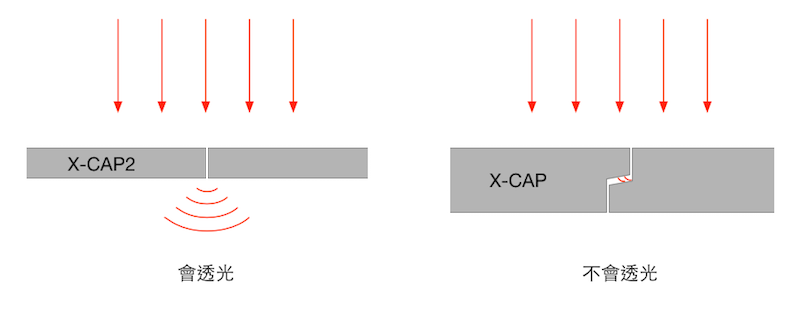 x-cap2-light-leaking